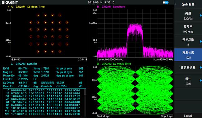 调制分析,深度剖析调制信号