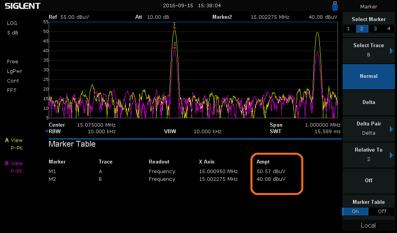 使用SIGLENT SSA3000X频谱分析仪的Marker功能进行两次扫描的比较