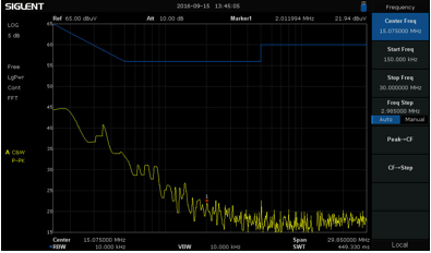 SSA3032X频谱分析仪的开路本底噪声