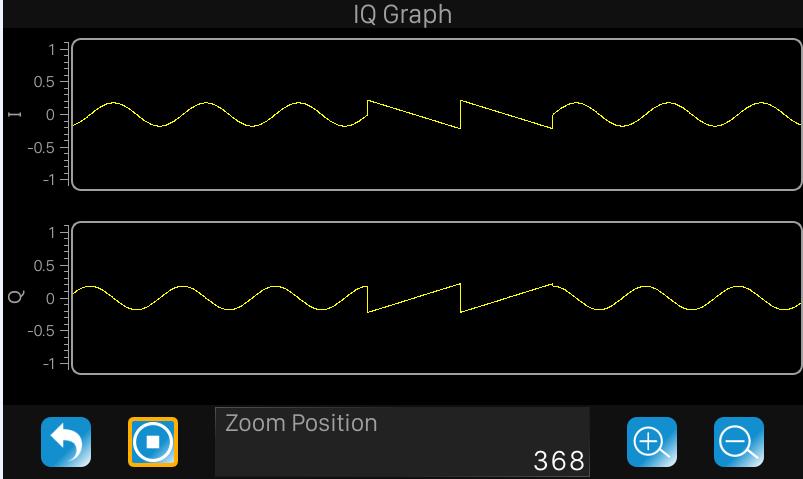 矢量网络分析仪ARB模式产生播放波形序列文件