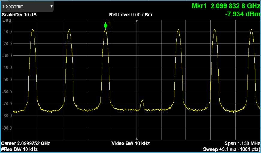 矢量网络分析仪多音模式,输出多音信号