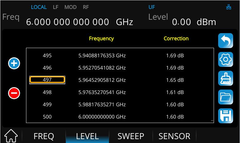 矢量网络分析仪SSG5000X进行平坦度修正