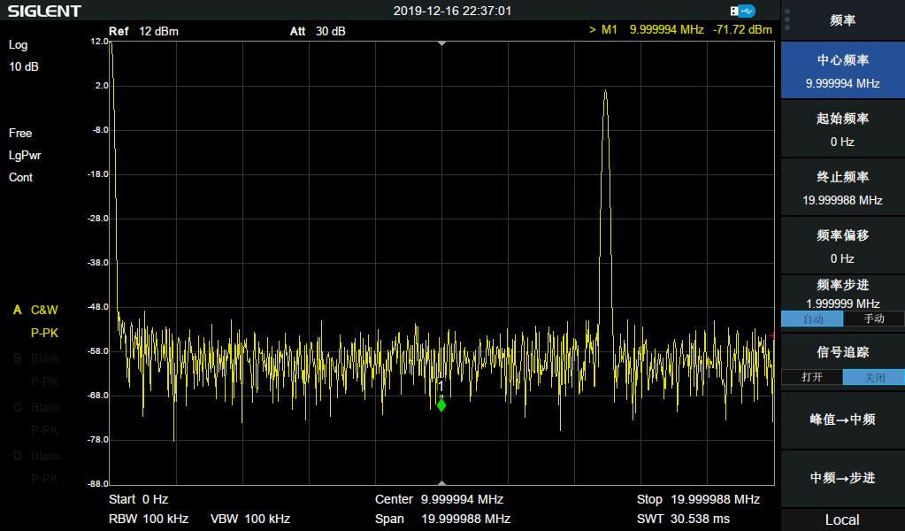 频谱仪测得的FM调频信号