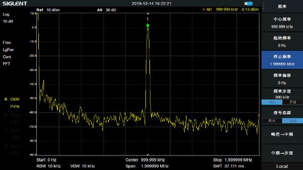频谱仪自动捕获的1MHz基波信号