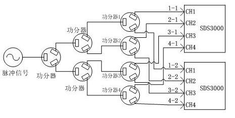 功分器连接示波器示意图