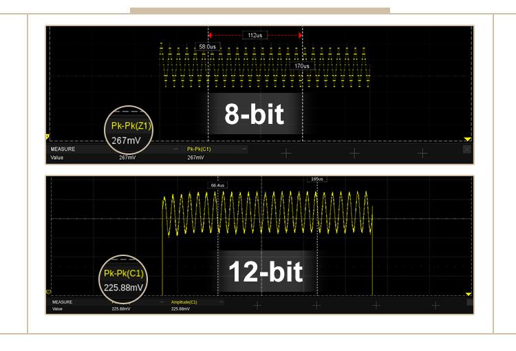 示波器波形测量结果
